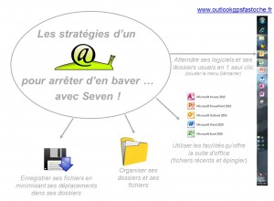 astuces-personnaliser-windows-7